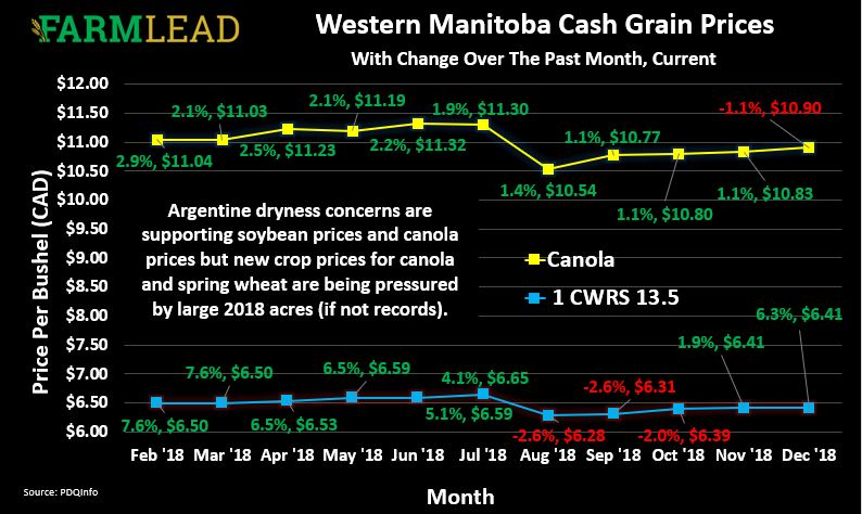 Are wheat markets ready for spring?